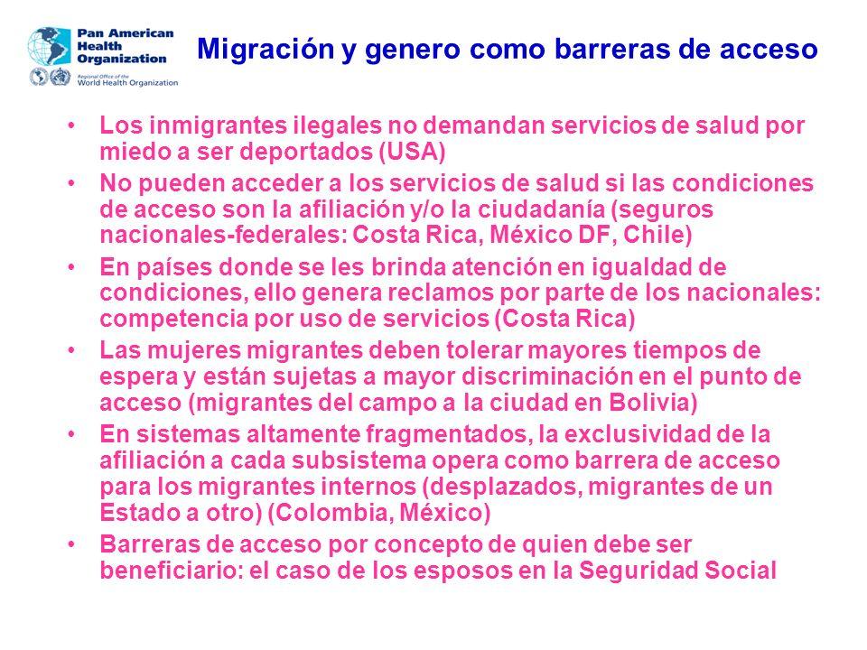 Migración y genero como barreras de acceso