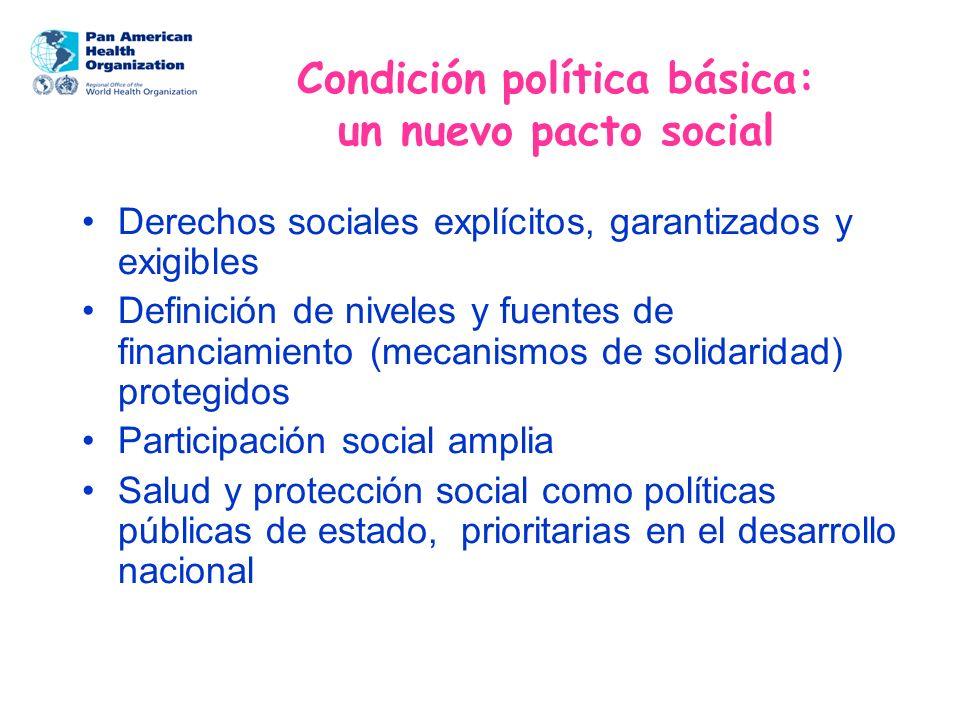 Condición política básica: un nuevo pacto social
