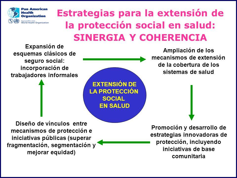 Estrategias para la extensión de la protección social en salud: