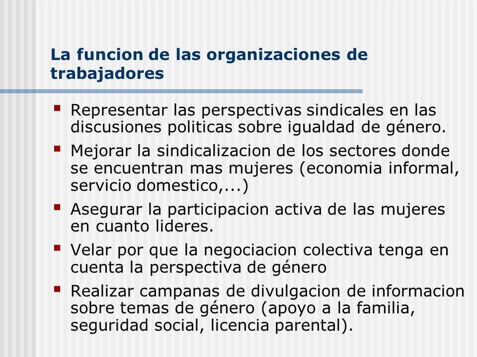 La funcion de las organizaciones de trabajadores