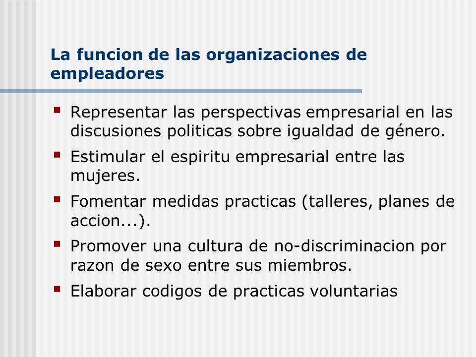 La funcion de las organizaciones de empleadores