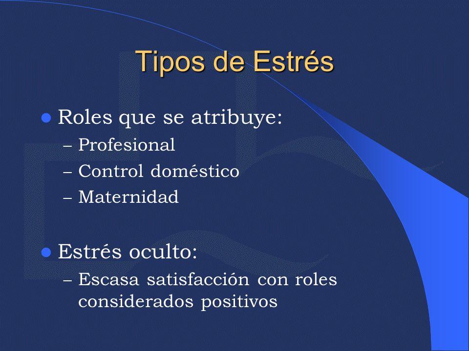 Tipos de Estrés Roles que se atribuye: Estrés oculto: Profesional