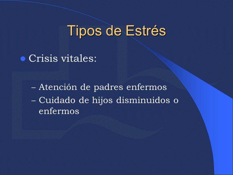 Tipos de Estrés Crisis vitales: Atención de padres enfermos
