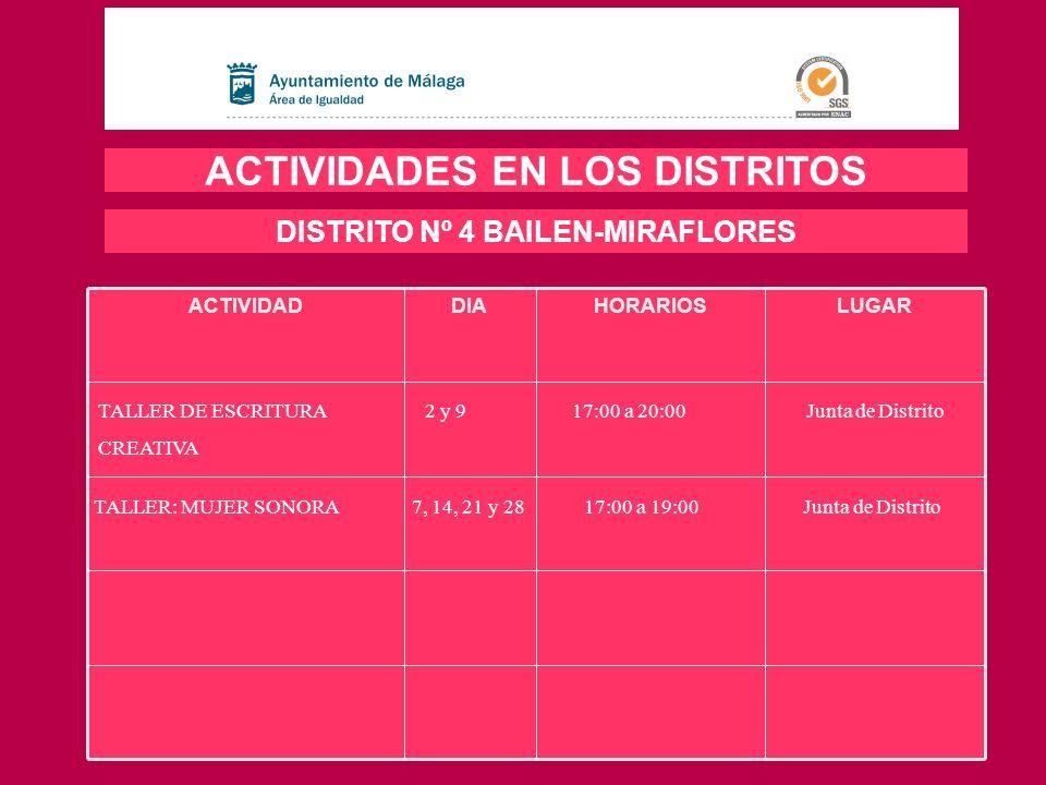 ACTIVIDADES EN LOS DISTRITOS DISTRITO Nº 4 BAILEN-MIRAFLORES