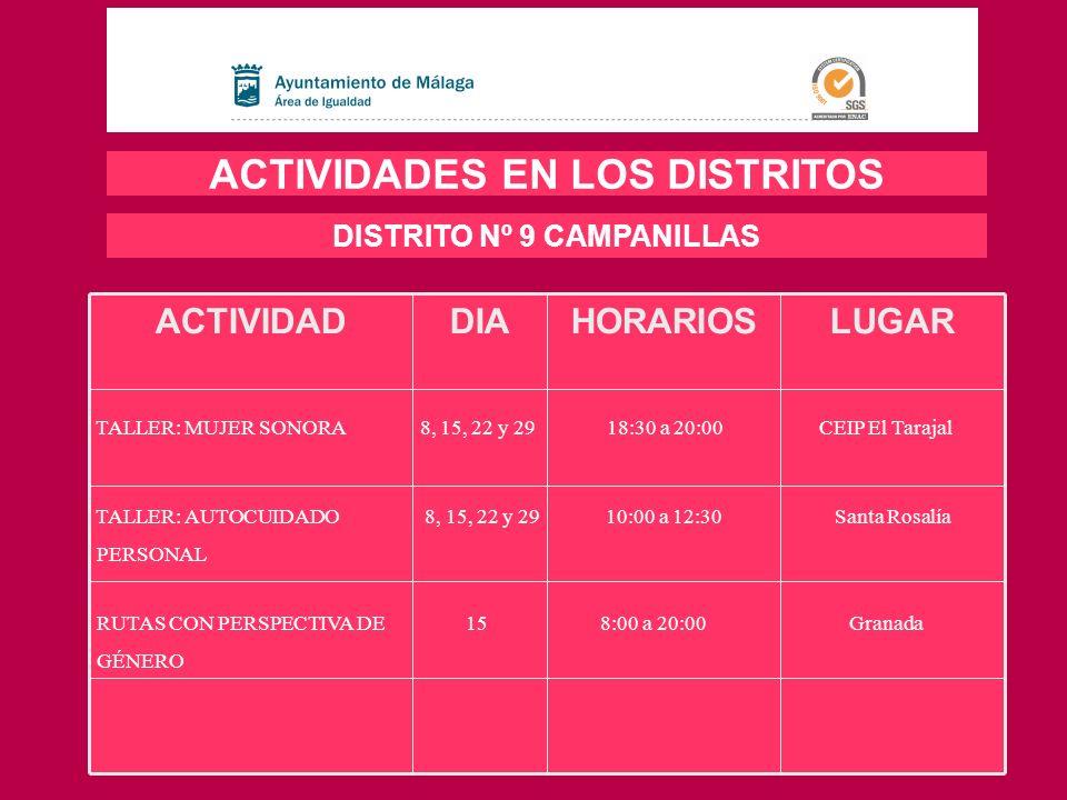 ACTIVIDADES EN LOS DISTRITOS DISTRITO Nº 9 CAMPANILLAS