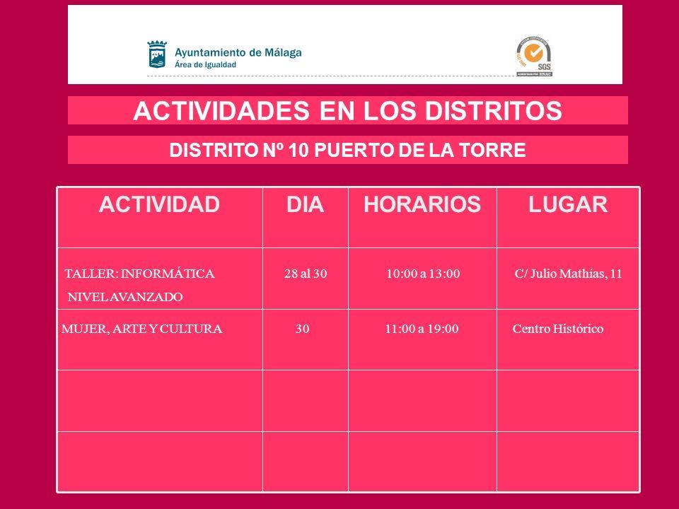 ACTIVIDADES EN LOS DISTRITOS DISTRITO Nº 10 PUERTO DE LA TORRE