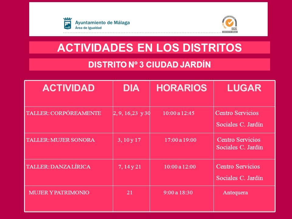 ACTIVIDADES EN LOS DISTRITOS DISTRITO Nº 3 CIUDAD JARDÍN