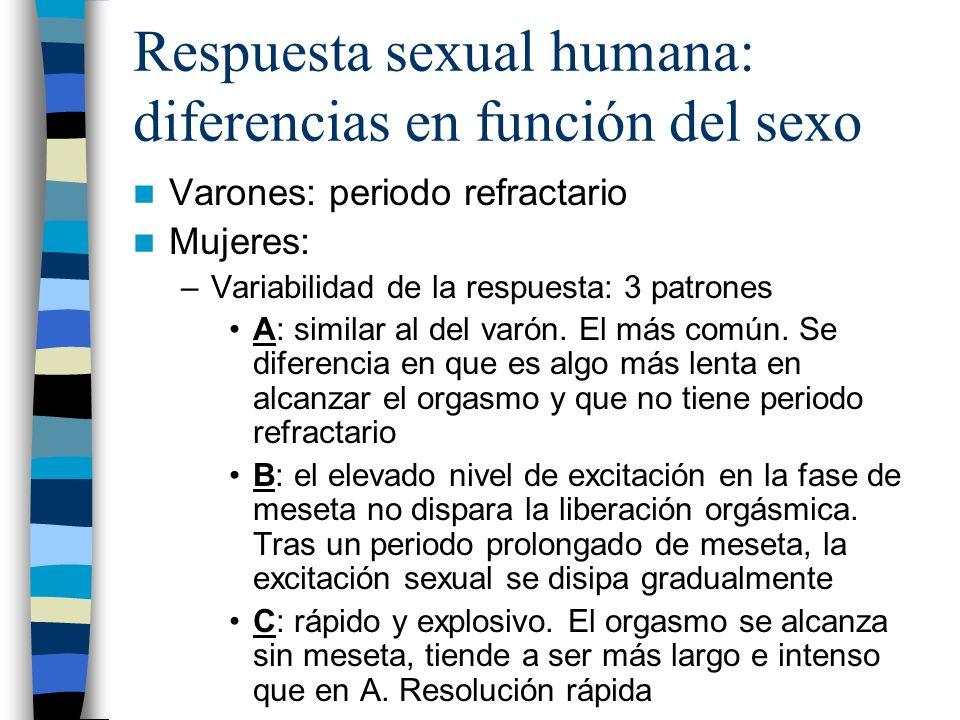 Respuesta sexual humana: diferencias en función del sexo