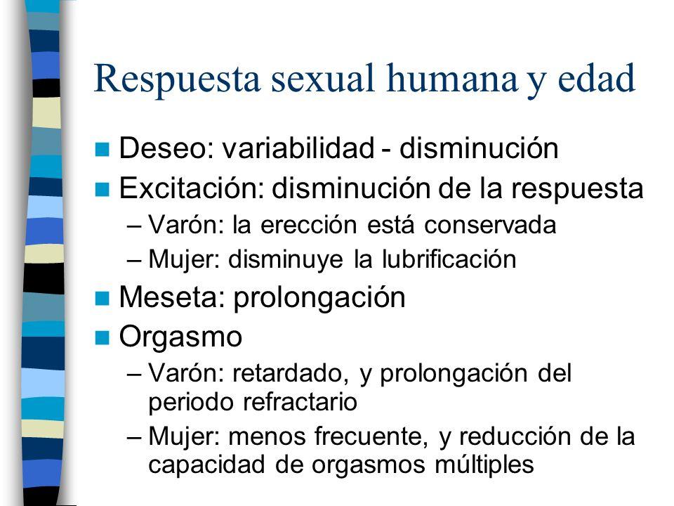 Respuesta sexual humana y edad