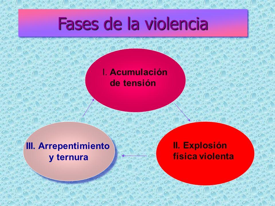 Fases de la violencia I. Acumulación de tensión III. Arrepentimiento