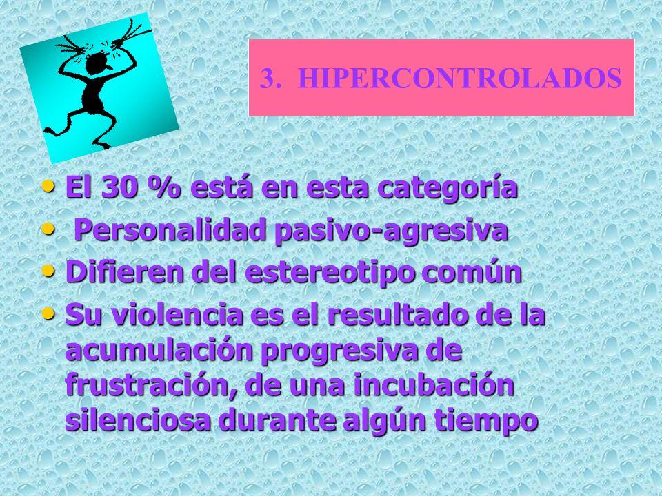 3. HIPERCONTROLADOS El 30 % está en esta categoría. Personalidad pasivo-agresiva. Difieren del estereotipo común.