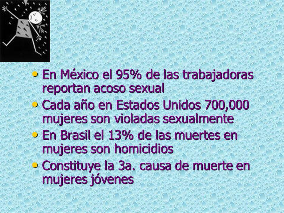 En México el 95% de las trabajadoras reportan acoso sexual