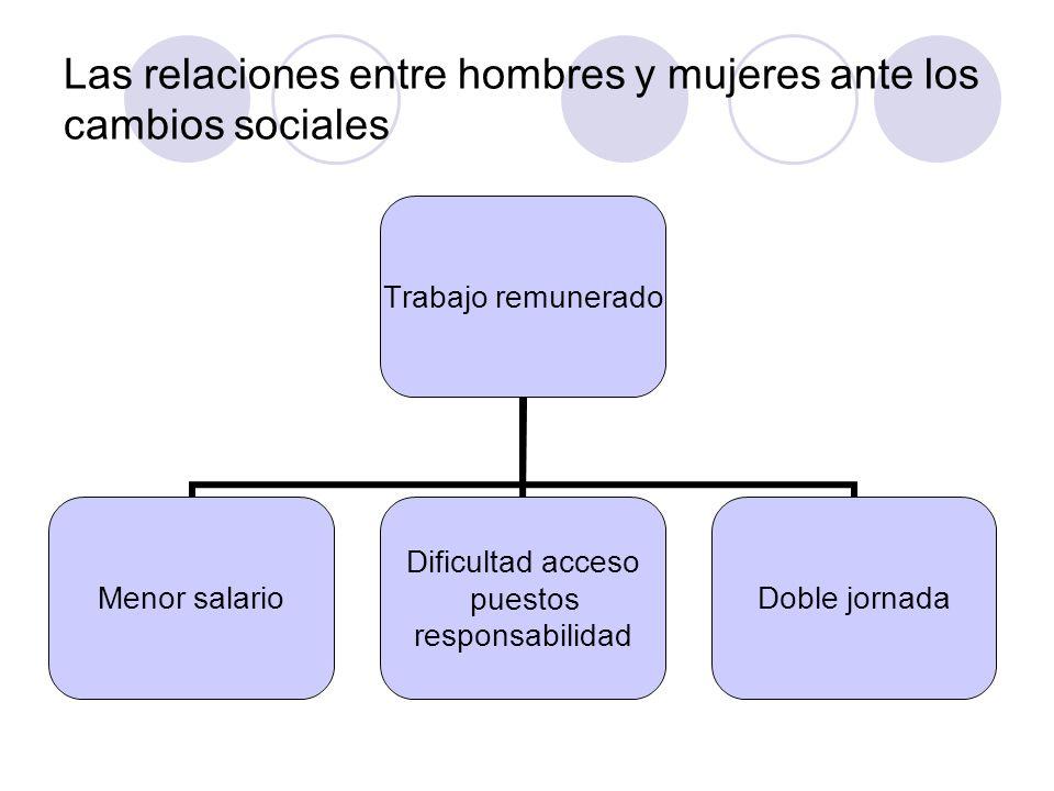 Las relaciones entre hombres y mujeres ante los cambios sociales