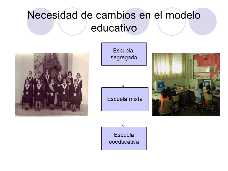 Necesidad de cambios en el modelo educativo