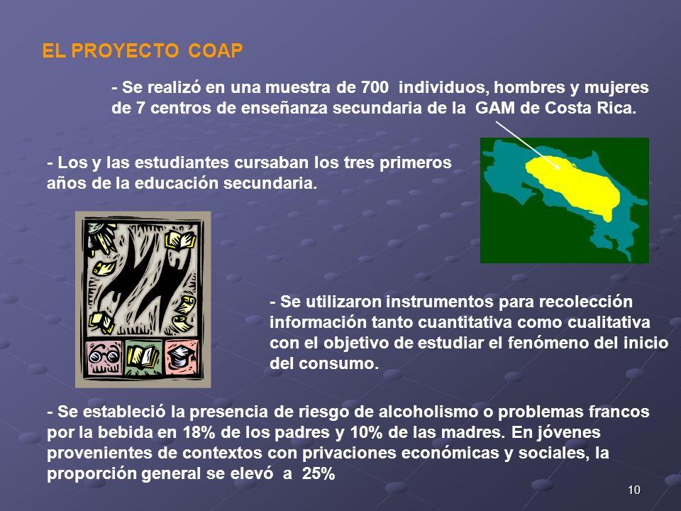 EL PROYECTO COAP - Se realizó en una muestra de 700 individuos, hombres y mujeres de 7 centros de enseñanza secundaria de la GAM de Costa Rica.