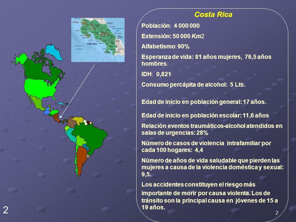 2 Costa Rica Población: 4 000 000 Extensión: 50 000 Km2