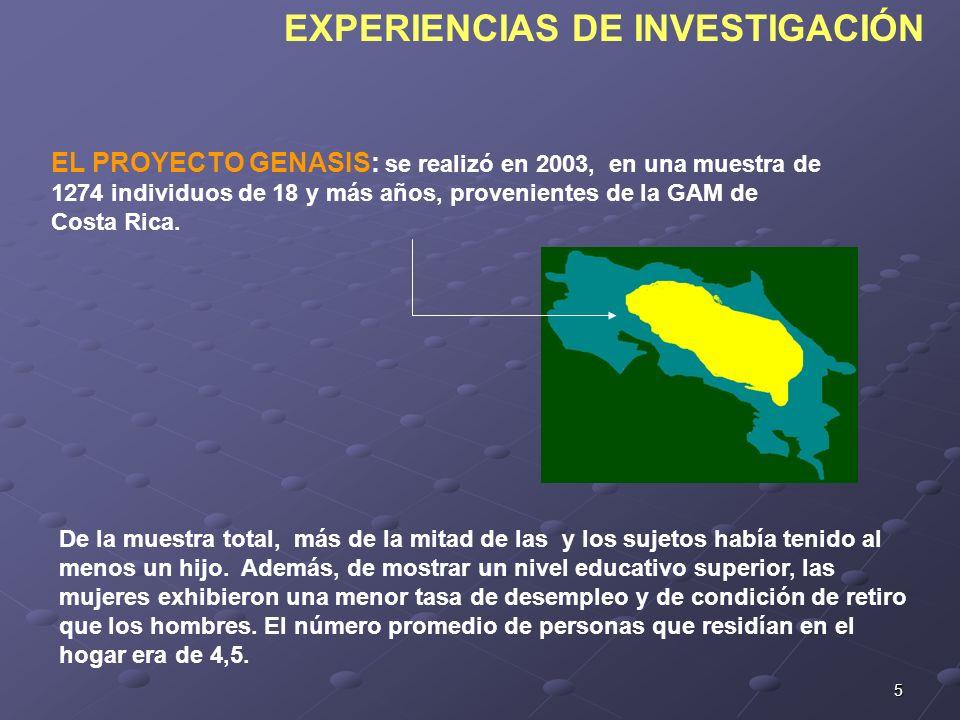EXPERIENCIAS DE INVESTIGACIÓN