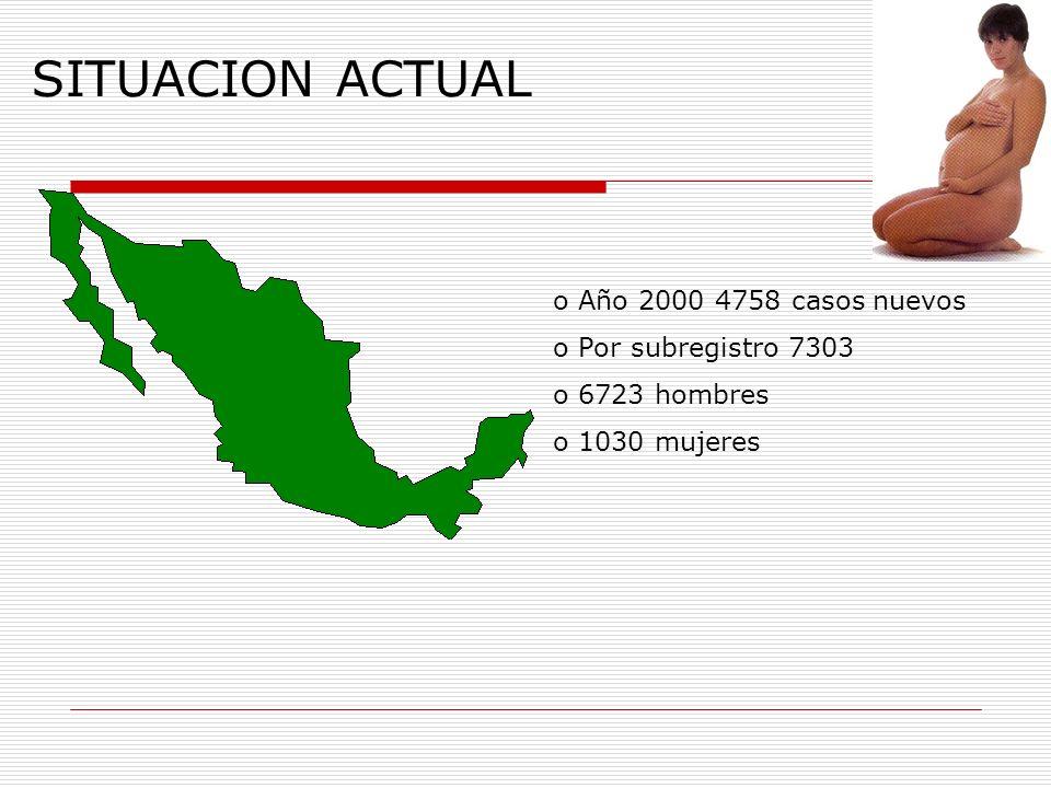 SITUACION ACTUAL Año 2000 4758 casos nuevos Por subregistro 7303