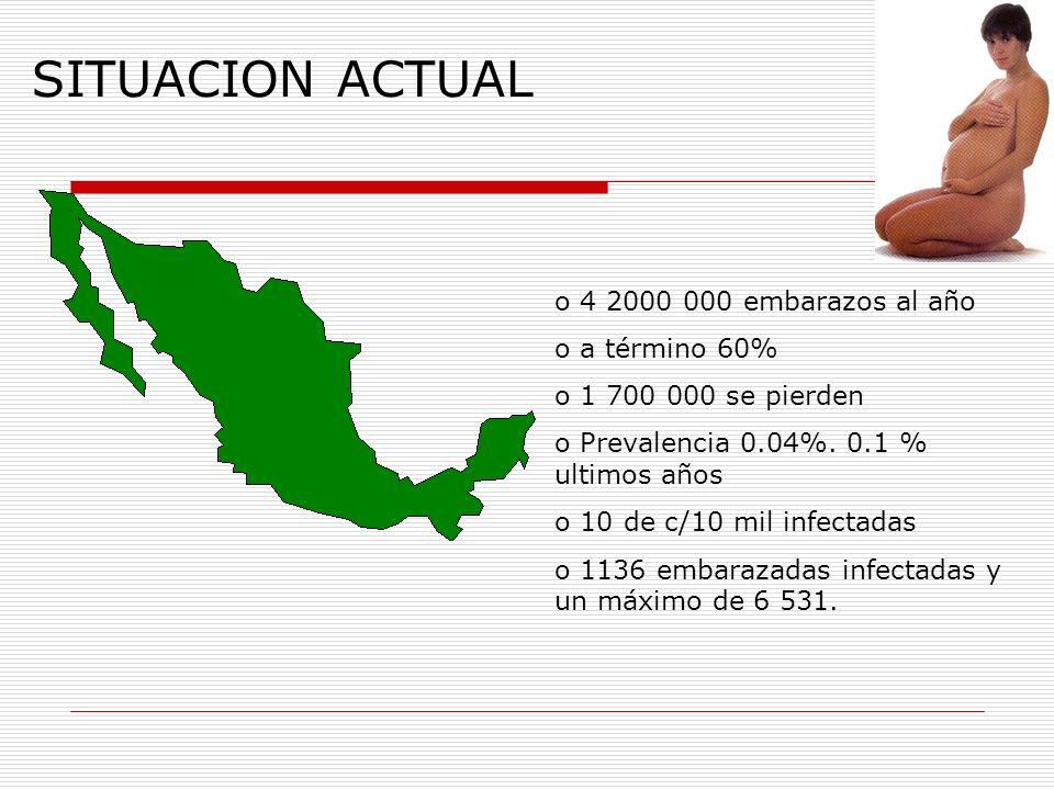SITUACION ACTUAL 4 2000 000 embarazos al año a término 60%