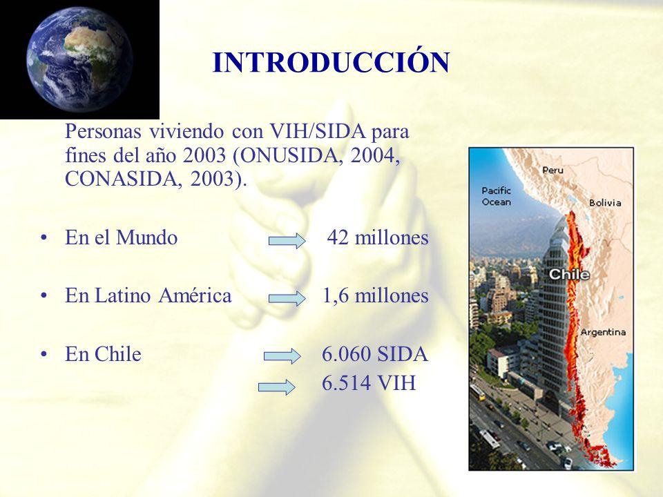 INTRODUCCIÓN Personas viviendo con VIH/SIDA para fines del año 2003 (ONUSIDA, 2004, CONASIDA, 2003).