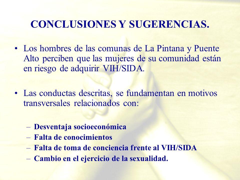 CONCLUSIONES Y SUGERENCIAS.