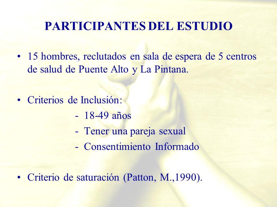 PARTICIPANTES DEL ESTUDIO