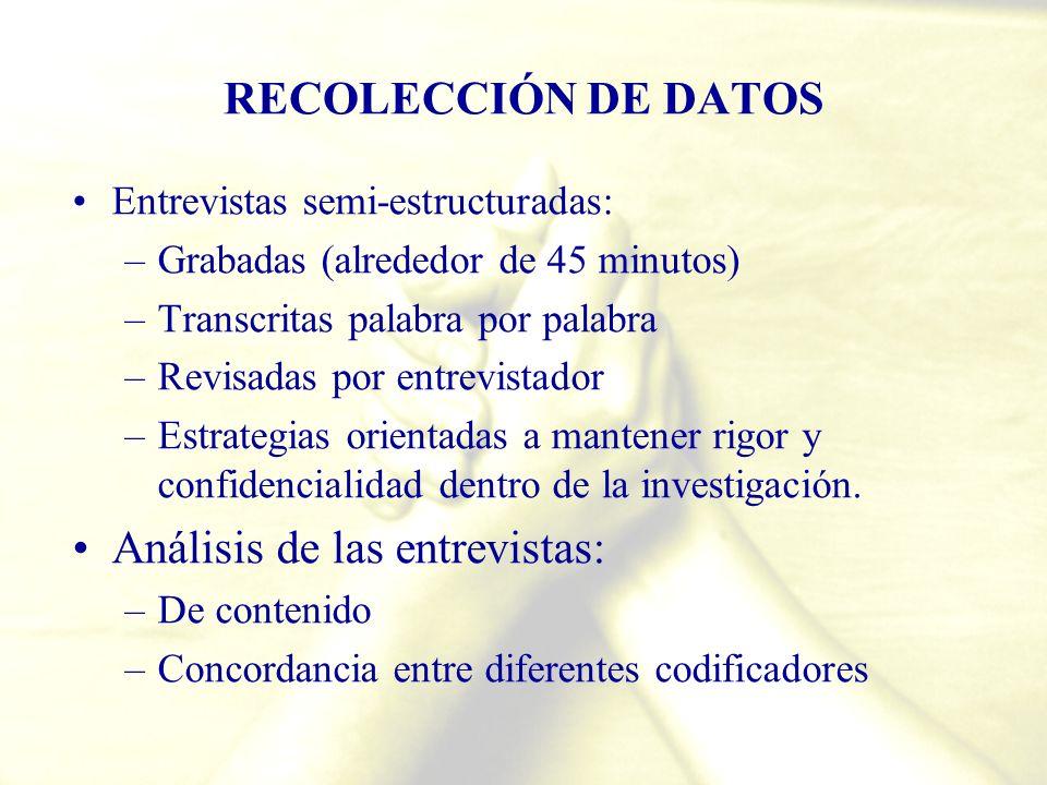 RECOLECCIÓN DE DATOS Entrevistas semi-estructuradas:
