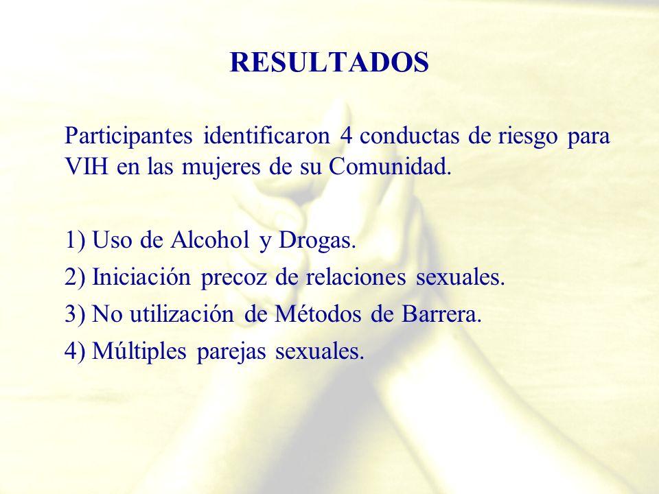RESULTADOS Participantes identificaron 4 conductas de riesgo para VIH en las mujeres de su Comunidad.