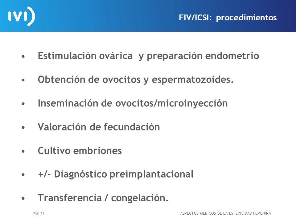 Estimulación ovárica y preparación endometrio