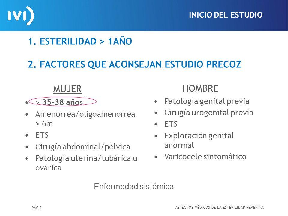 INICIO DEL ESTUDIO 1. ESTERILIDAD > 1AÑO 2. FACTORES QUE ACONSEJAN ESTUDIO PRECOZ. MUJER. > 35-38 años.