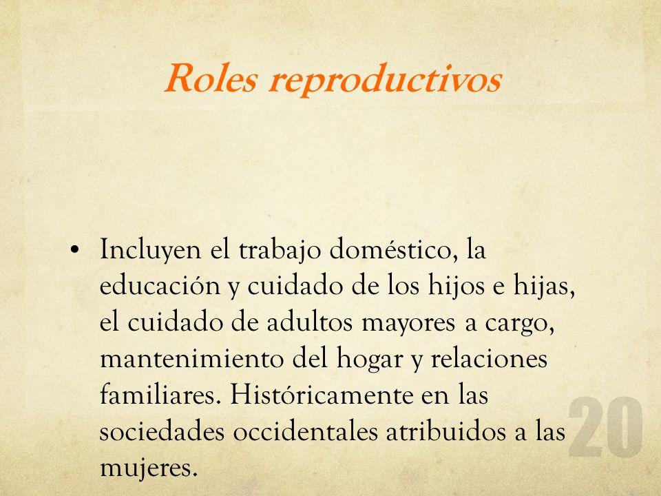 Roles reproductivos