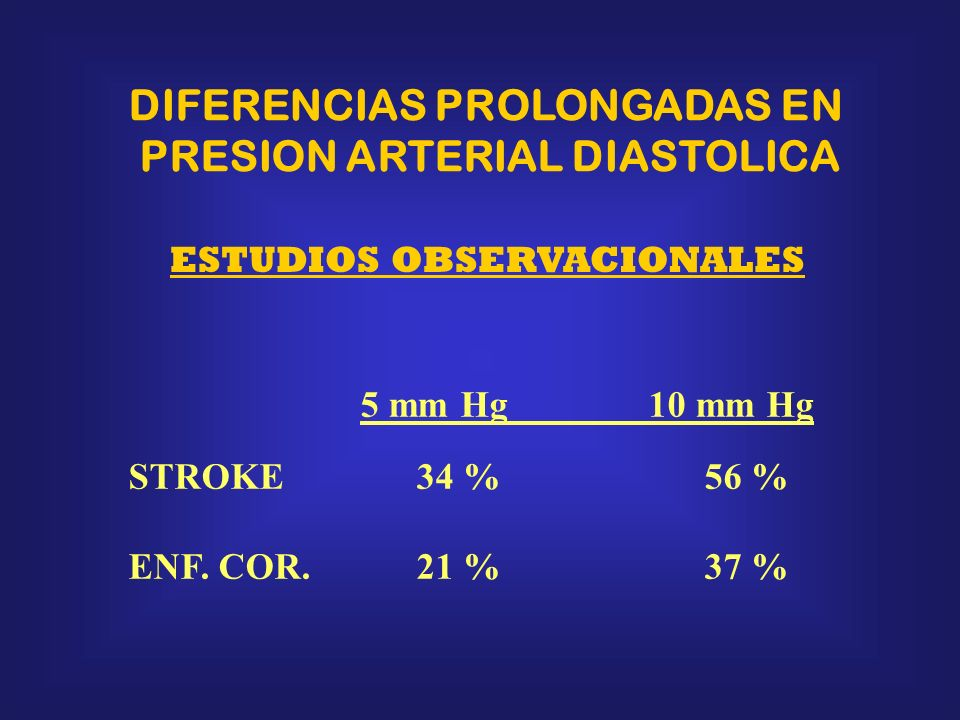 DIFERENCIAS PROLONGADAS EN PRESION ARTERIAL DIASTOLICA