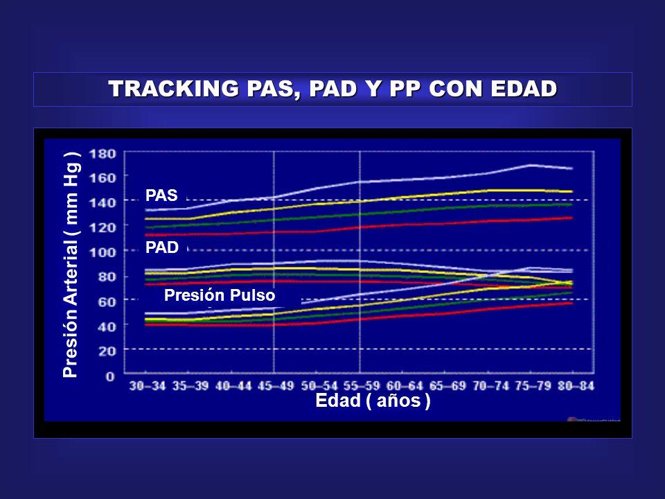 TRACKING PAS, PAD Y PP CON EDAD