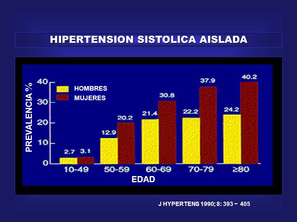 HIPERTENSION SISTOLICA AISLADA
