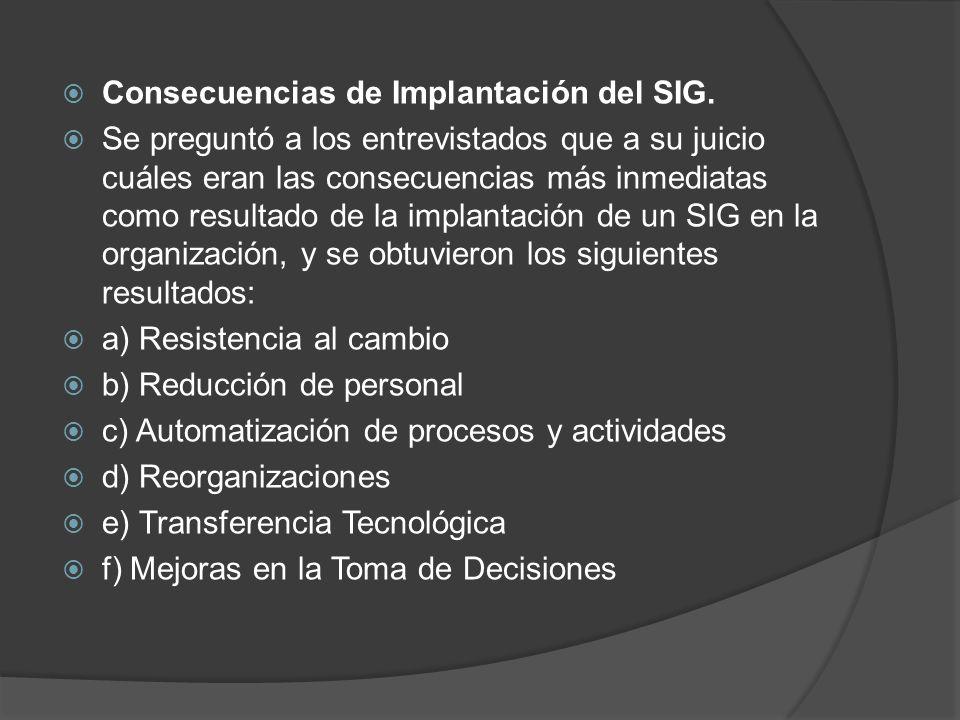 Consecuencias de Implantación del SIG.