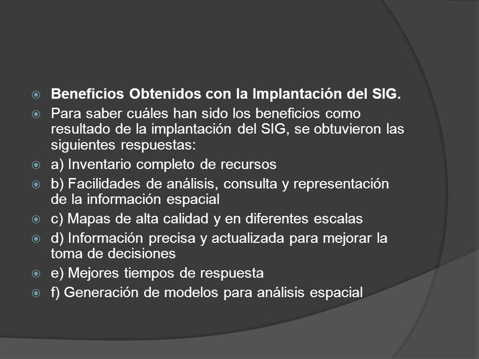 Beneficios Obtenidos con la Implantación del SIG.