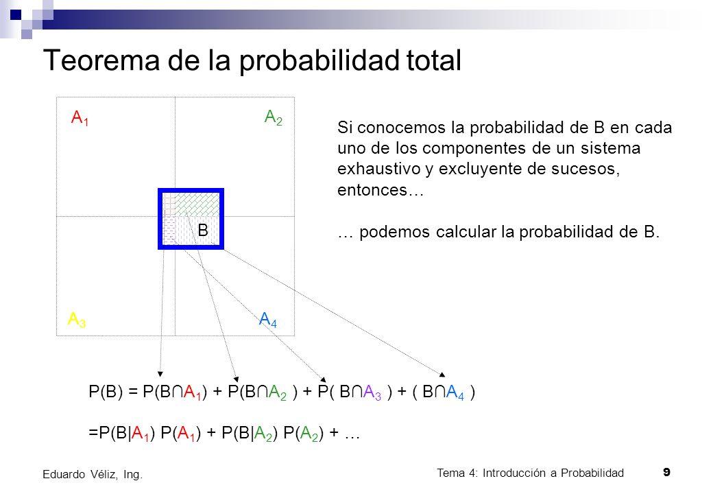Teorema de la probabilidad total