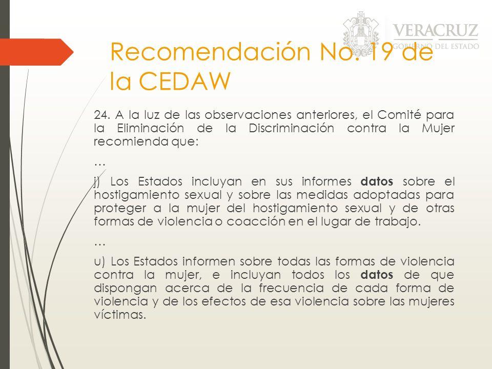 Recomendación No. 19 de la CEDAW