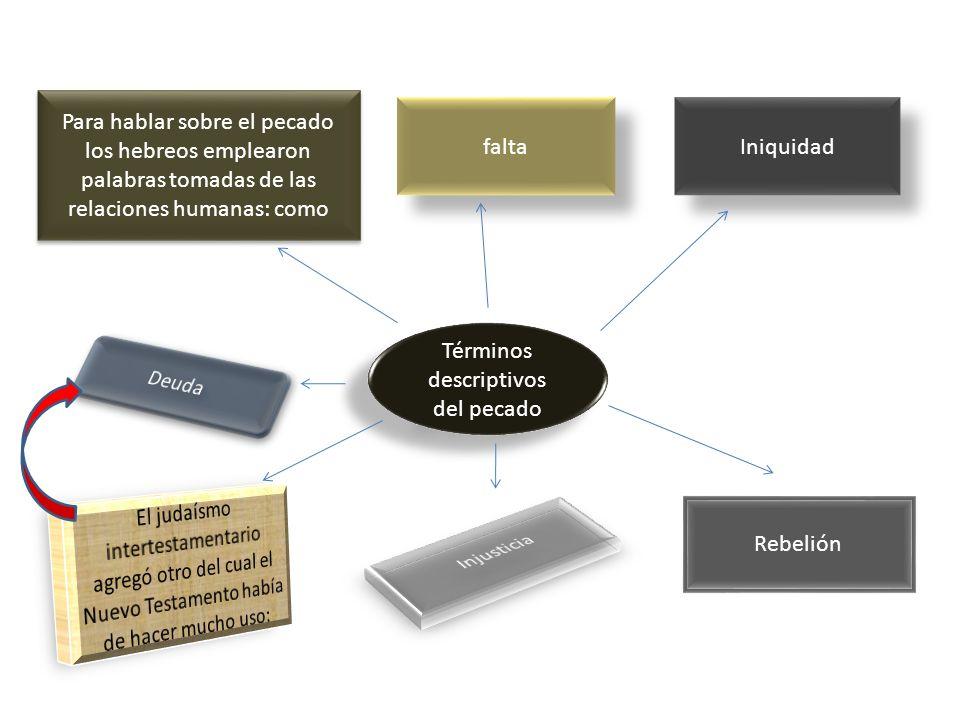 Términos descriptivos del pecado