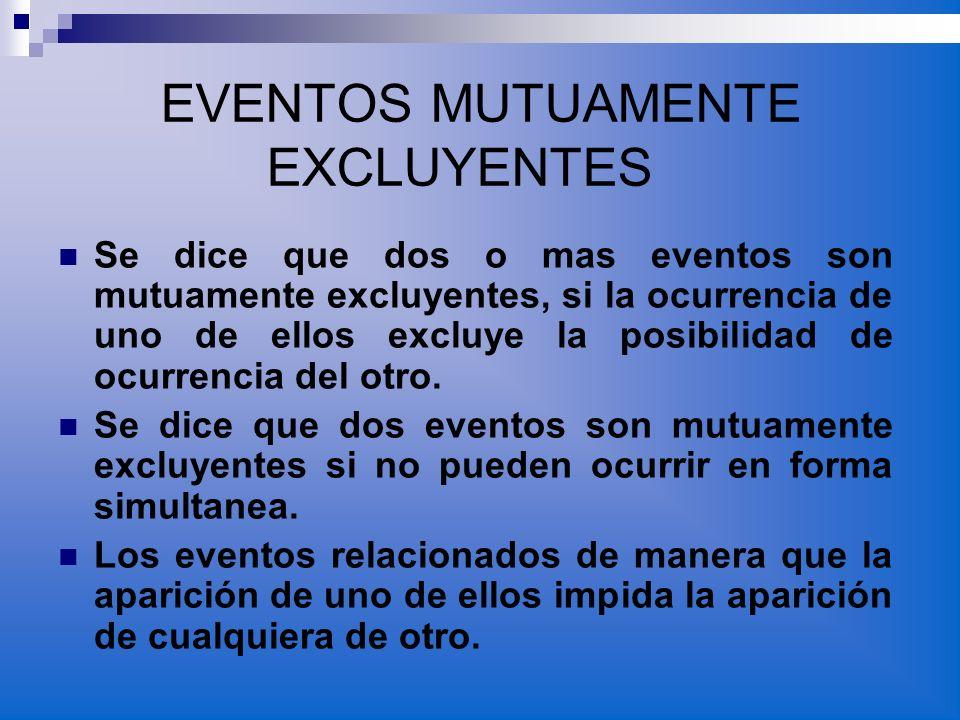 EVENTOS MUTUAMENTE EXCLUYENTES