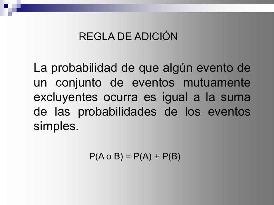 REGLA DE ADICIÓN
