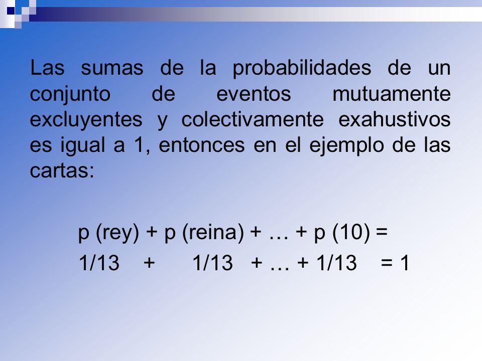 Las sumas de la probabilidades de un conjunto de eventos mutuamente excluyentes y colectivamente exahustivos es igual a 1, entonces en el ejemplo de las cartas: