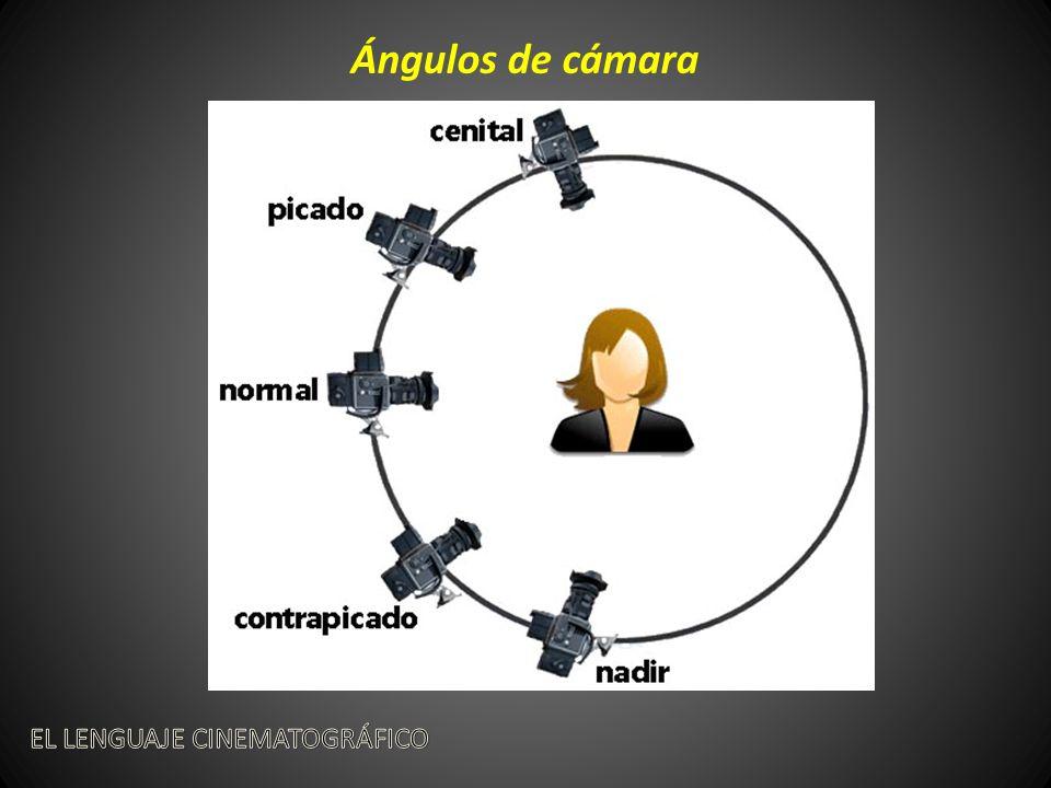 Ángulos de cámara EL LENGUAJE CINEMATOGRÁFICO