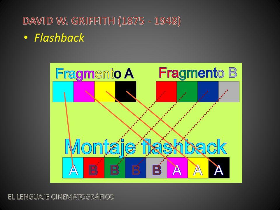 DAVID W. GRIFFITH (1875 - 1948) Flashback EL LENGUAJE CINEMATOGRÁFICO