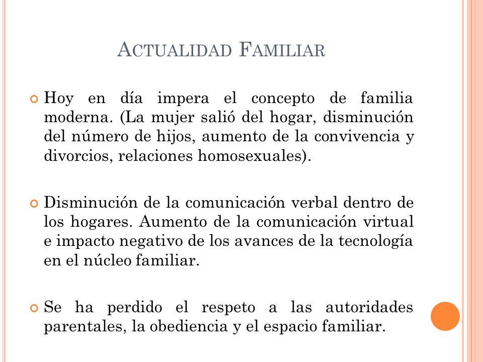 Actualidad Familiar