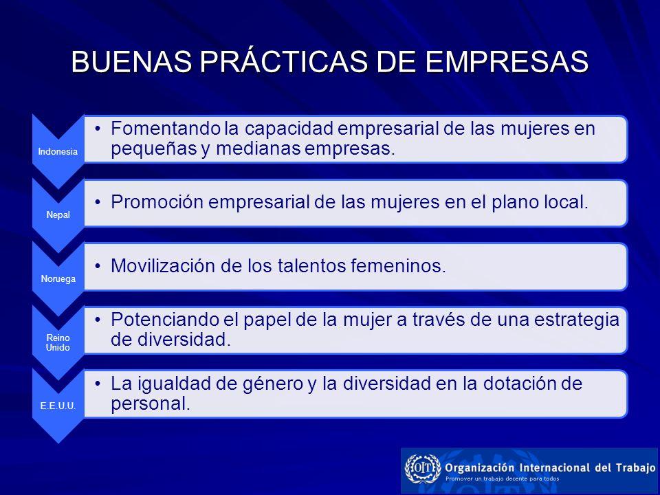 BUENAS PRÁCTICAS DE EMPRESAS