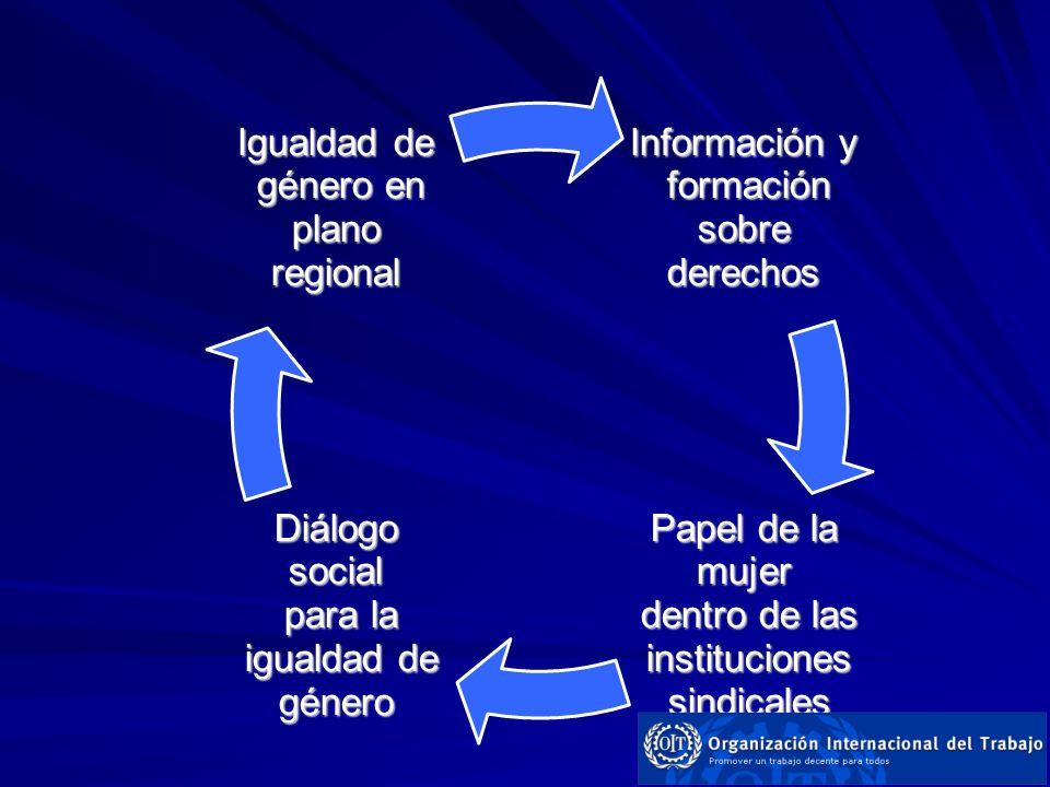 formación sobre Información y. derechos. Papel de la mujer. instituciones. dentro de las. sindicales.