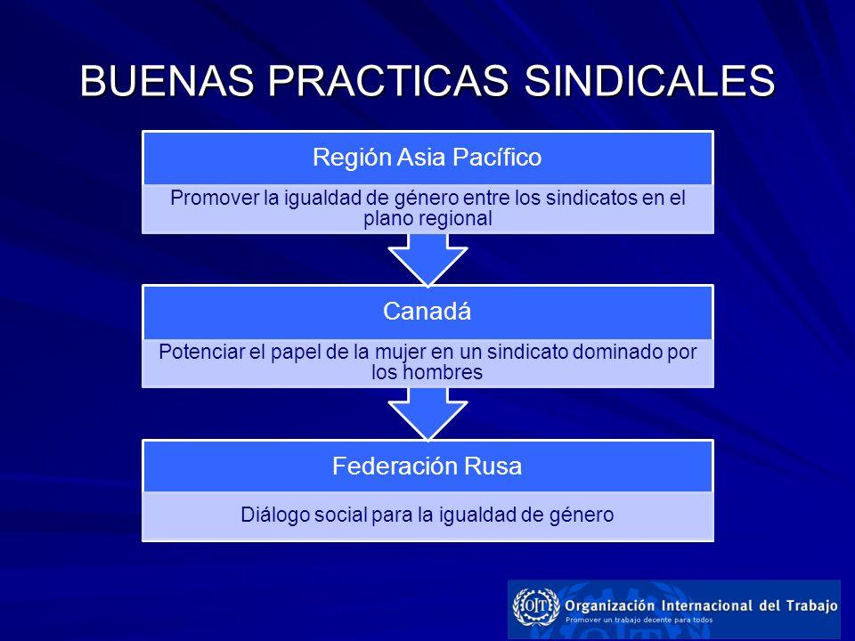BUENAS PRACTICAS SINDICALES