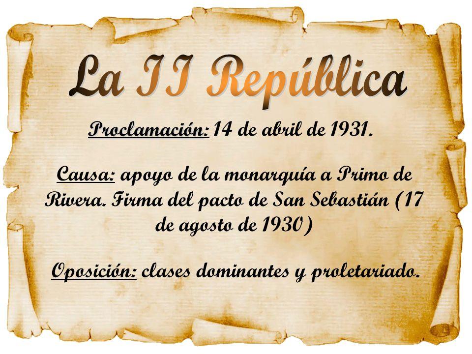 Proclamación: 14 de abril de 1931.