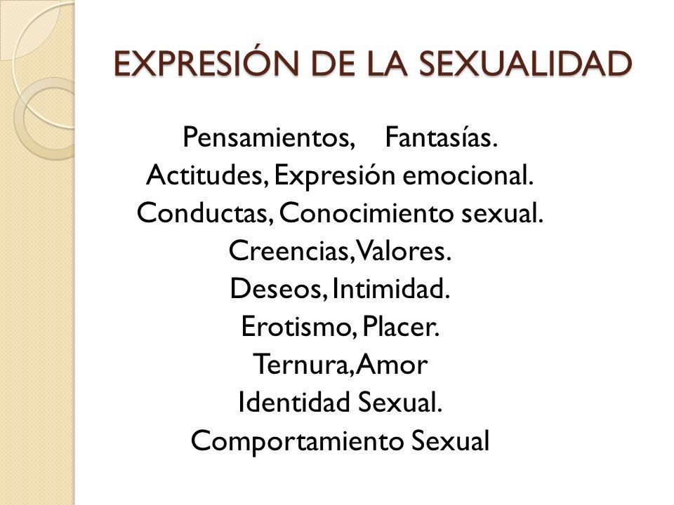 EXPRESIÓN DE LA SEXUALIDAD